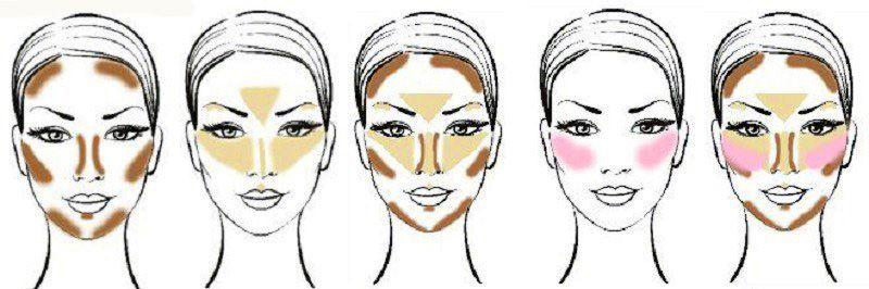 Контурирование круглого лица пошаговая инструкция фото