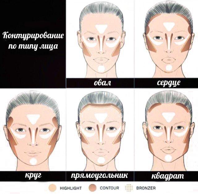На фото: Контурирование по типу лица